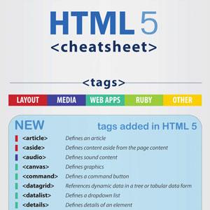 HTML 5 Cheat Sheet : List of HTML 5 Tags