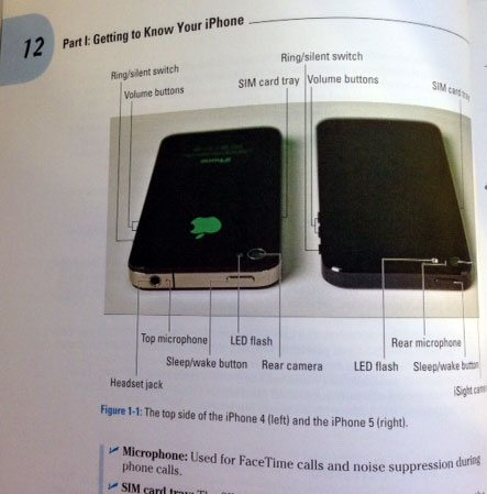 iphone 5 for dummies