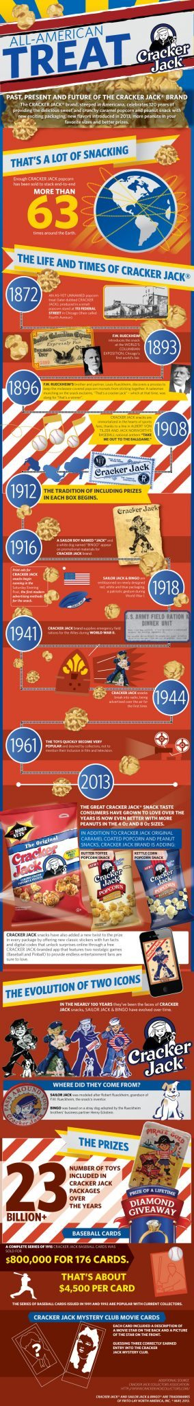 CrackerJack_Inforgraphic_2013