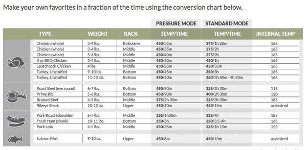 conversion_chart