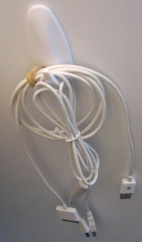Wire Organisation