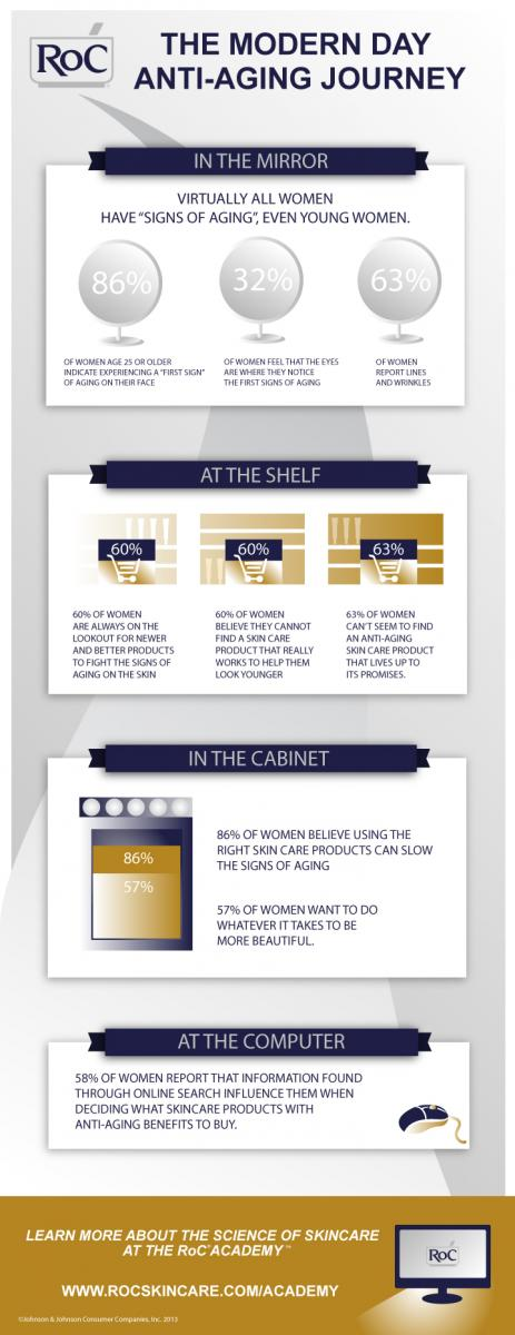 roc-infographic-draft3